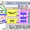 J-CRAT (まとめ)