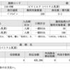 ビナミルク2020年株式分割ベトナム株