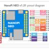 水漏れセンサーシステム作成 <その1 Nano pi Neo 検討>