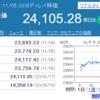 株高 円高