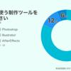ゲームUIデザイナー対象のアンケート結果 - UI CEDEC 2018