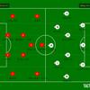 【 #EURO2020 】ポルトガルのドイツアレルギーは健在。WBにまるで対応できず4失点