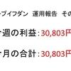 2018年11月第1周目(11/1~11/2)の運用利益報告 第20回【ループイフダン不労所得】