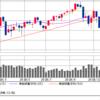 株価暴落時の心構え ポートフォリオの「想定最大損失」がいくらかを知ろう!