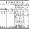 株式会社ポッカクリエイト 第25期決算公告