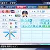 2008年 松岡健一 パワプロ2019