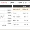 5月12日 端株2銘柄購入