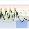 ジョギング8.73km・今日は坂ダッシュ+ジョグ+WSの3本立て