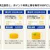 楽天証券での毎月買付設定でポイント支払が可能に!!