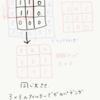 図で理解する畳み込みニューラルネットワークの設計「実装ディープラーニング」第3章〜第4章