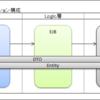 REST風サービスをJavaEEで構築する方法08(Logic層編)