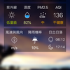 【 台南の大気汚染 】ちょっと深刻な問題・・・