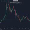 今週の仮想通貨 ビットコイン リップル イーサリアム