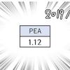 【近況報告】最新の血中PEA濃度を大公開!ちょっとずつだが良くなっている!