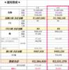 【副収入】4月の副収入結果!株が絶好調♡