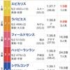 【シルク】ラバピエス プラタナス賞