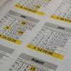 サイボウズのスケジュールをGoogleカレンダーに同期してみた