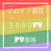 ブログ開始7週間で5000PVを突破!PVの推移を報告します