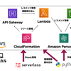 Amazon PersonalizeとServerless Frameworkを使って半日でレコメンドAPIを作成する