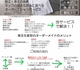 """オーダーメイドTシャツのサービス自体を""""卸す""""営業活動"""