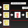 GameWith の フロントエンド を TypeScript へマイグレーションする #GameWith #TechWith