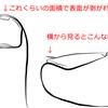 爪の表面が剥がれる二枚爪でお悩みの方へ