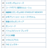 【スパクロ】雑記【スパロボDD】