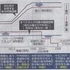 【税制】給与所得控除は、一律、20万円で十分!