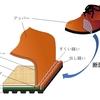 ノルウェージャン製法の革靴を分解して構造を理解する|安藤製靴の革靴を題材にして