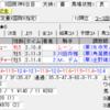 宝塚記念の調教プロファイル[最新版]