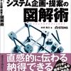 『システム企画・提案の図解術』出版のお知らせ