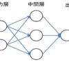 【機械学習】ニューラルネットワークを利用して自分の好みの女性を学習させる