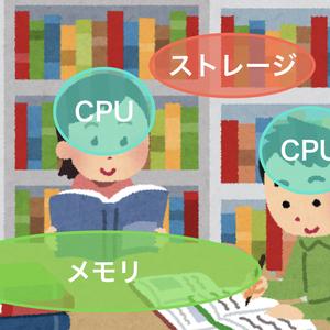 【プログラマーが教える】パソコンスペックの選び方・考え方【初心者向け】