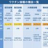 2020/07/22 CE 研究生活覚え書き