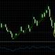 下落を続けるドル円相場にチャートが効かない?トレーダー目線に立って攻略!