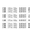 第88回都市対抗野球 補強選手(九州地区代表 6/28 改訂)