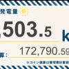7/5〜7/11の総発電量は7,503.5kWh(目標比55%)でした!