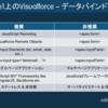 SFDC:LEXでも動くVisualforce&Apex開発のサンプルコードを作ってみました