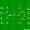 【マッチレビュー】19-20 ラ・リーガ第19節 エスパニョール対バルセロナ