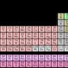 リチウムイオン電池の次はどんな次世代電池になるのか