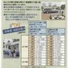 横浜市立図書館の本を借りられませんか?
