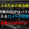 【大人のための政治経済】7~9月期のGDPはバブル期を超える21.4%の回復!ただし実額では昨年以下の水準