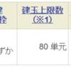 平成29年10月の株主優待信用売りの在庫状況 SBI証券編