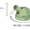 【Unity】スライド操作で回転する砲台を作りたかったお話