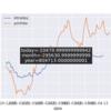株式 日次損益 2021-04-26