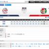 2019-06-04 カープ第55戦(メットライフドーム)●4対5X西武(33勝21敗1分)リリーフ陣を消耗させた挙げ句のサヨナラ負けはイタイ敗戦