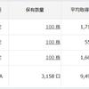 1.21~25日の株トレード記録
