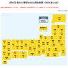 日本国内 新型コロナウイルスによる新規感染者数 と Google 予測(1月6日現在 )