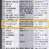 """『東京かわら版』3月号に「おてらくごのススメ」告知がのりました。 """"OTERAKUGO NO SUSUME"""" in the March issue of """"TOKYO KAWARABAN"""""""