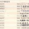 郵便局めぐり・まとめ/通帳ゴム印 11冊目 1466局~1536局
